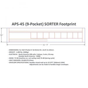 optim_aps45-footprint-all-specs-slide_sq_72dpi_10x10